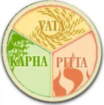 afbeelding vata_pitta_kapha